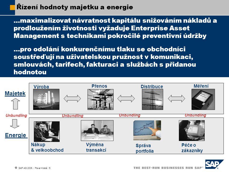 Řízení hodnoty majetku a energie
