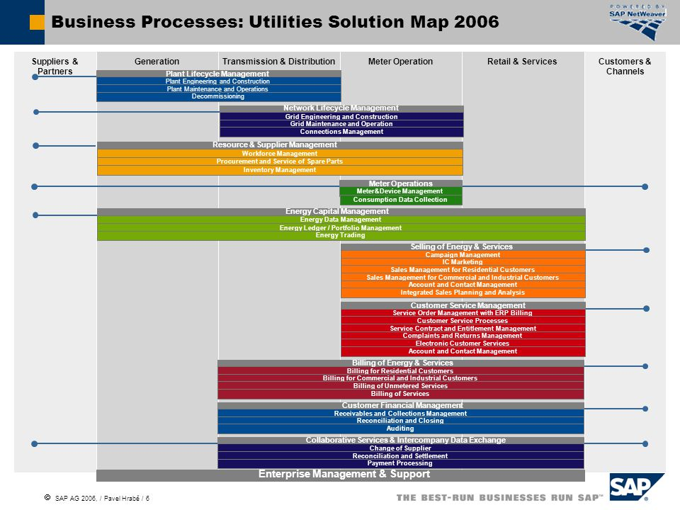 Business Processes: Utilities Solution Map 2006