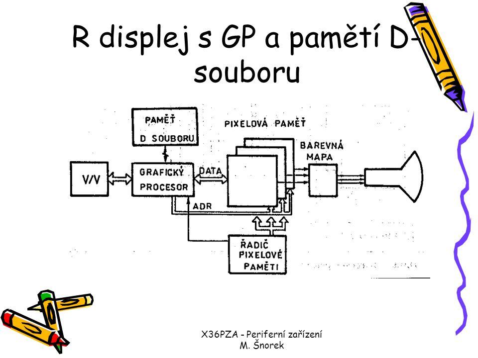 R displej s GP a pamětí D-souboru