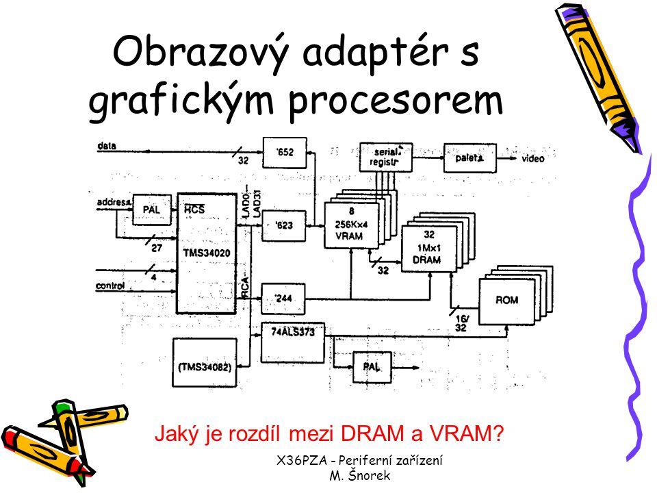 Obrazový adaptér s grafickým procesorem