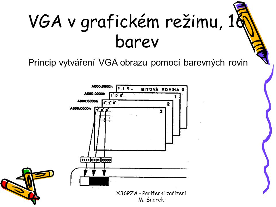 VGA v grafickém režimu, 16 barev
