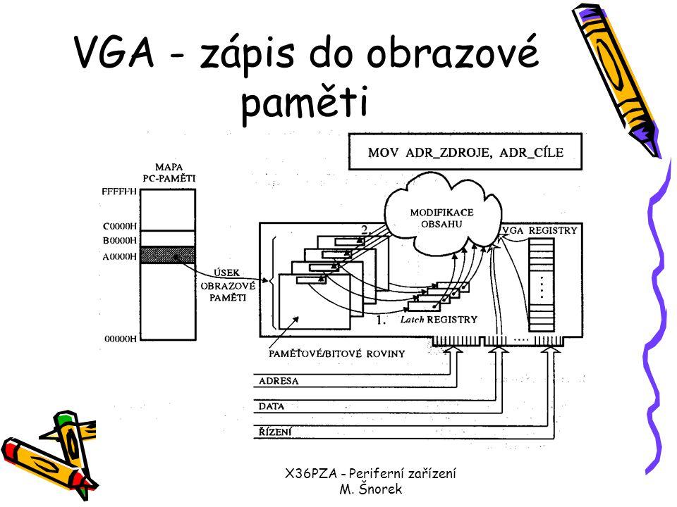 VGA - zápis do obrazové paměti