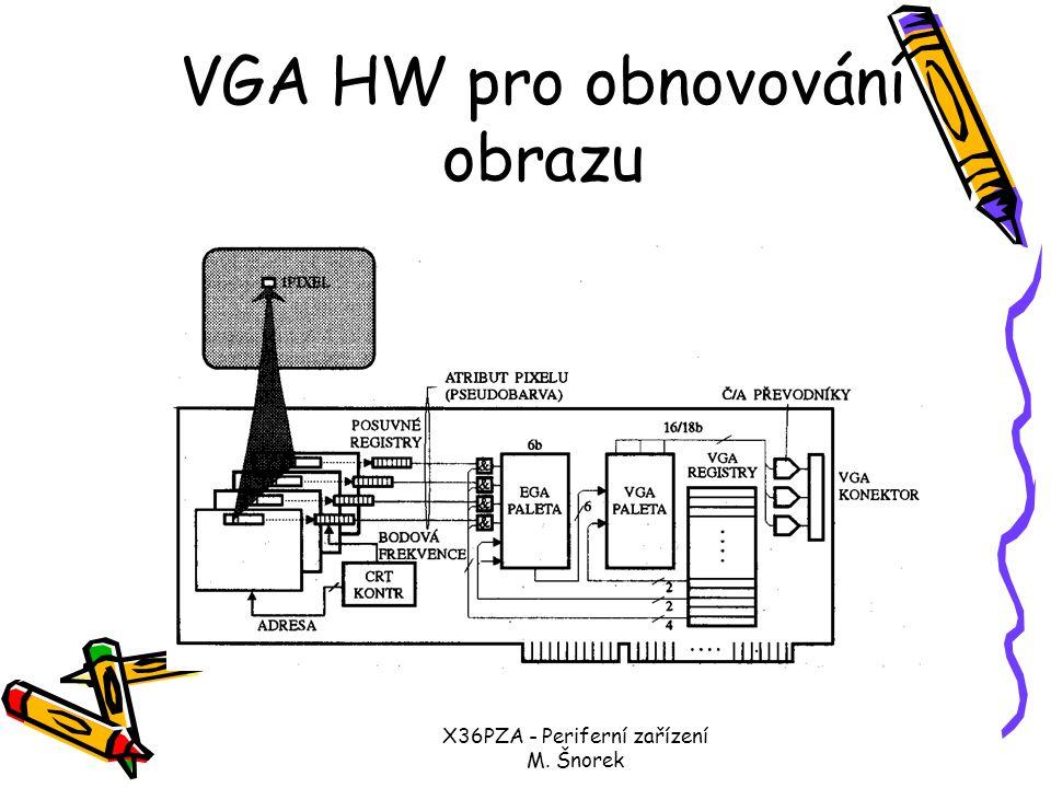 VGA HW pro obnovování obrazu