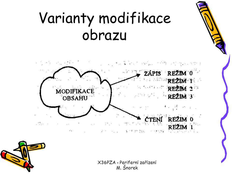 Varianty modifikace obrazu