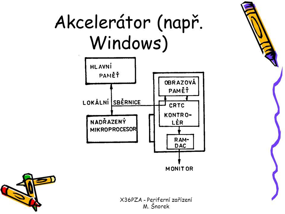 Akcelerátor (např. Windows)