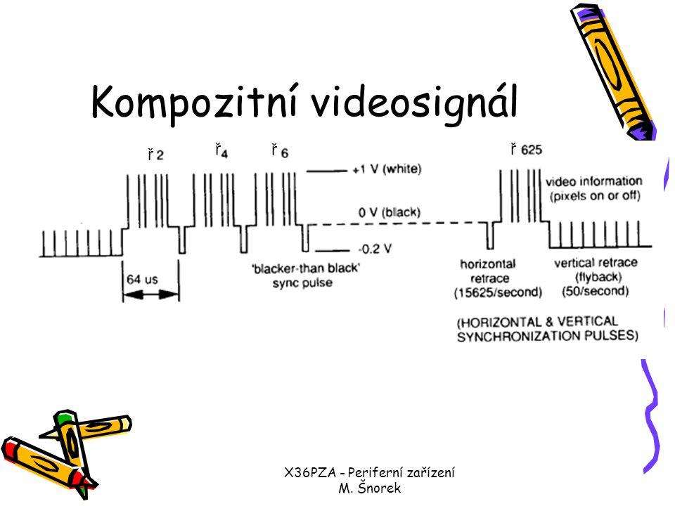 Kompozitní videosignál
