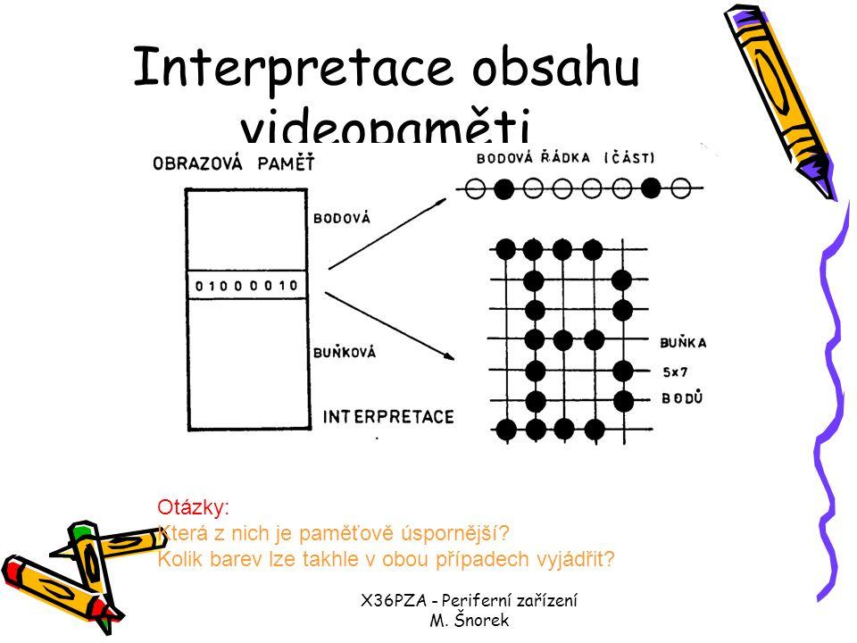 Interpretace obsahu videopaměti