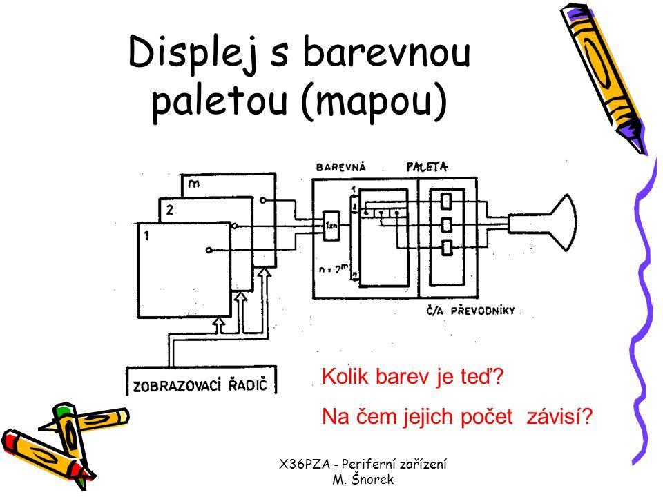 Displej s barevnou paletou (mapou)