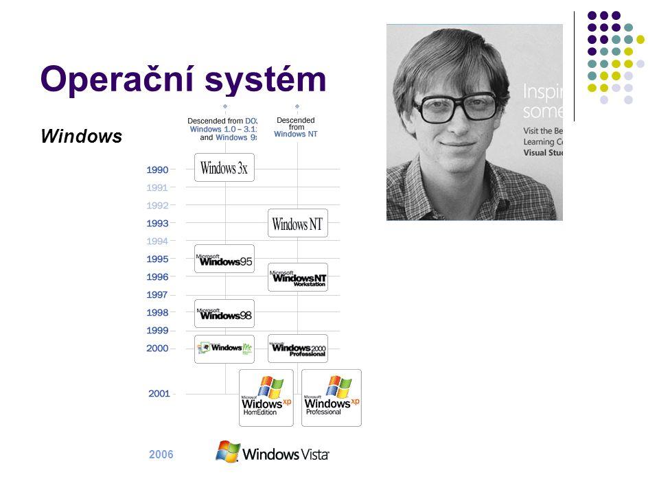 Operační systém Windows 2006