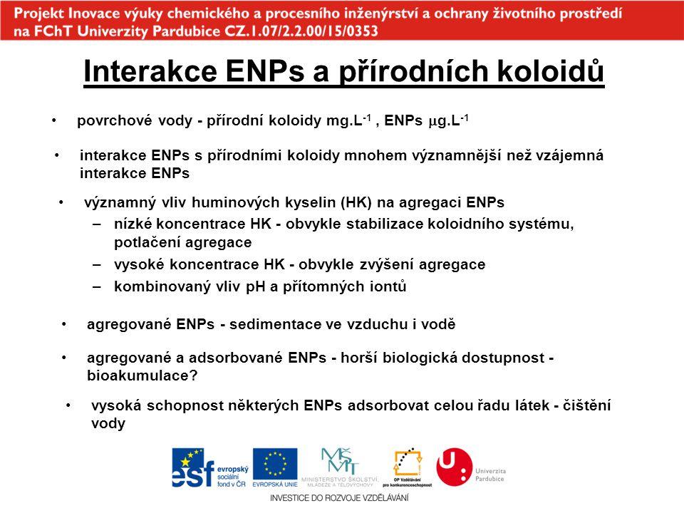 Interakce ENPs a přírodních koloidů
