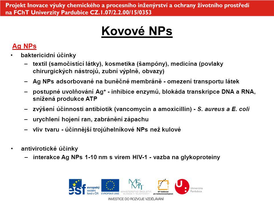 Kovové NPs Ag NPs baktericidní účinky