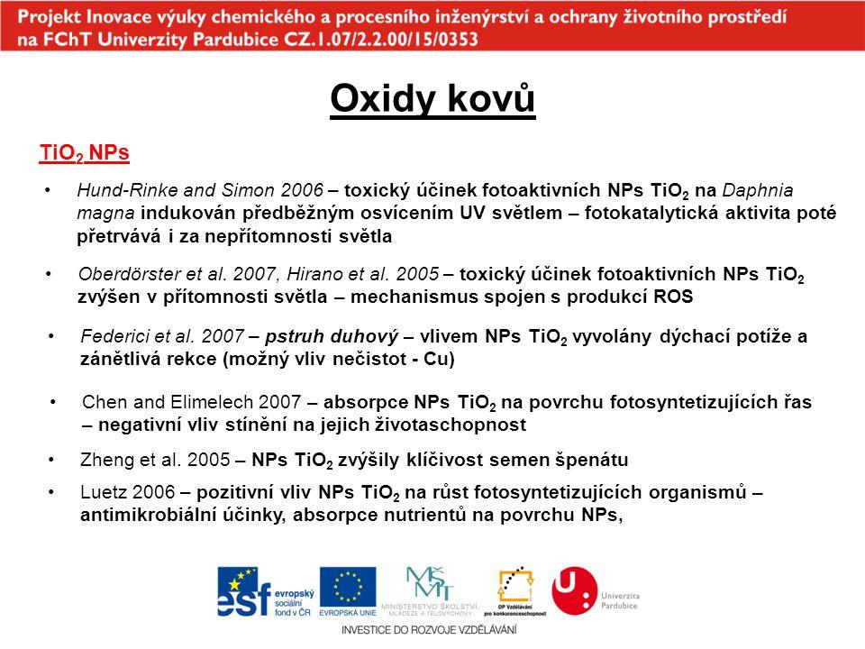 Oxidy kovů TiO2 NPs.