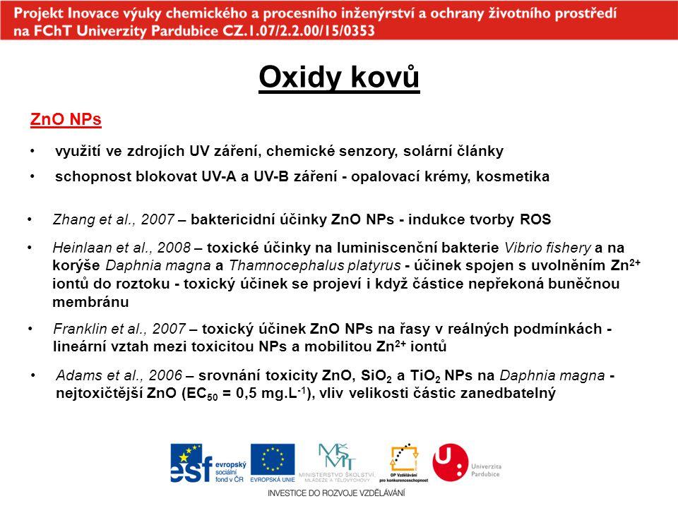 Oxidy kovů ZnO NPs. využití ve zdrojích UV záření, chemické senzory, solární články.