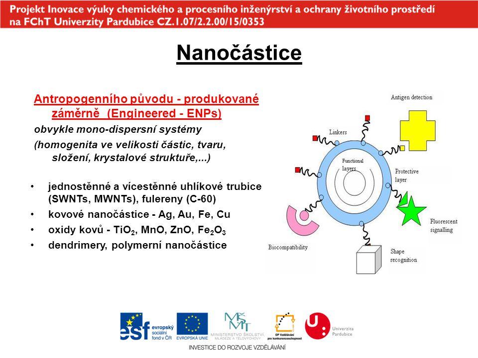 Nanočástice Antropogenního původu - produkované záměrně (Engineered - ENPs) obvykle mono-dispersní systémy.