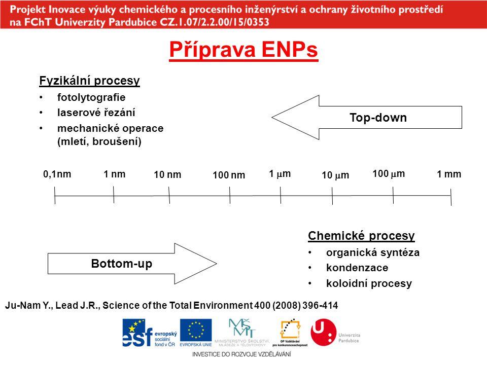 Příprava ENPs Fyzikální procesy Top-down Chemické procesy Bottom-up