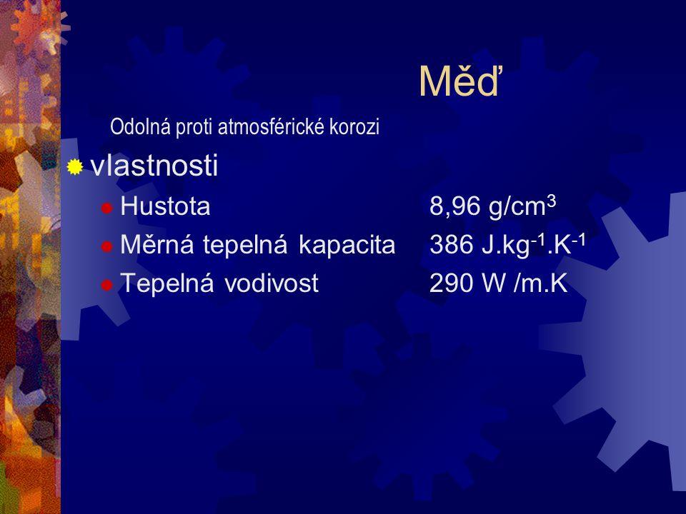 Měď vlastnosti Hustota 8,96 g/cm3
