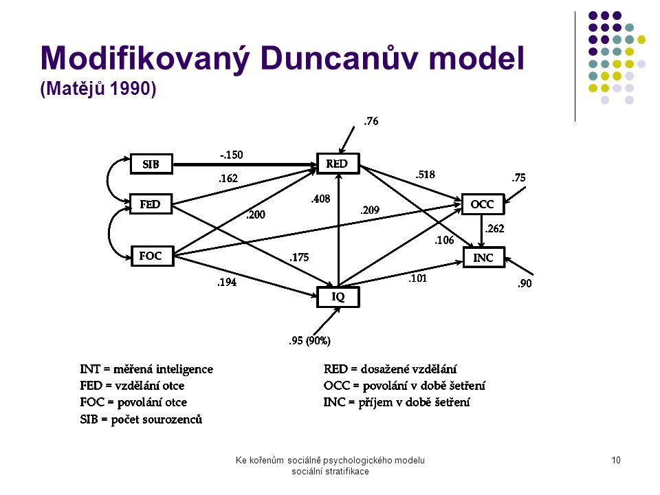 Modifikovaný Duncanův model (Matějů 1990)