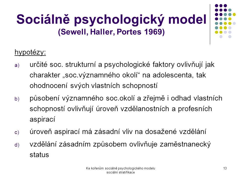 Sociálně psychologický model (Sewell, Haller, Portes 1969)