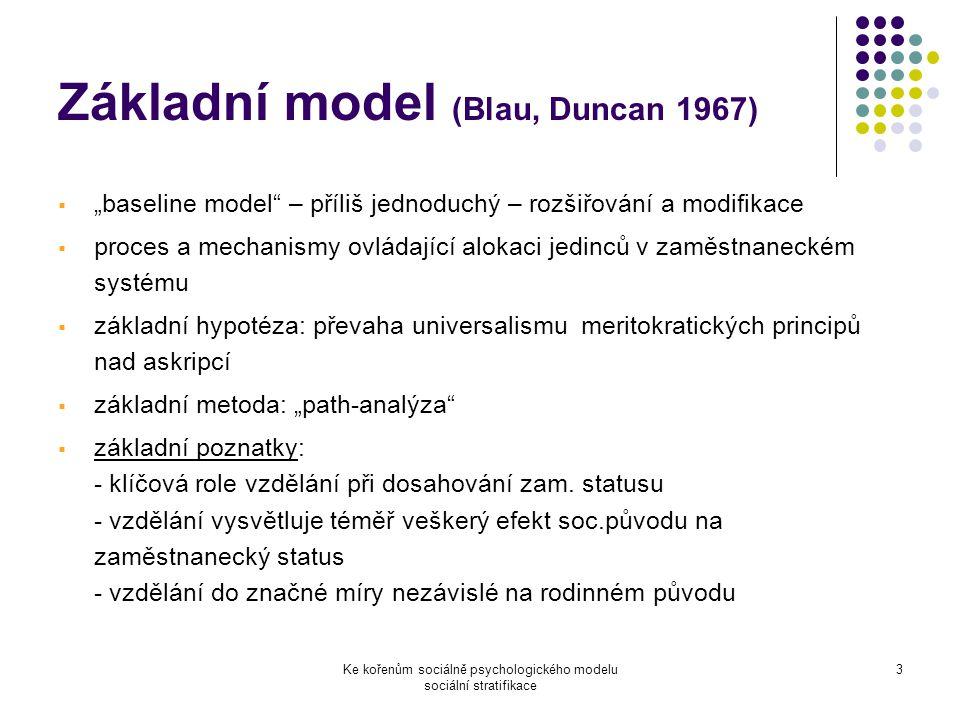 Základní model (Blau, Duncan 1967)