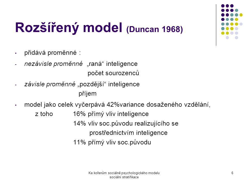 Rozšířený model (Duncan 1968)