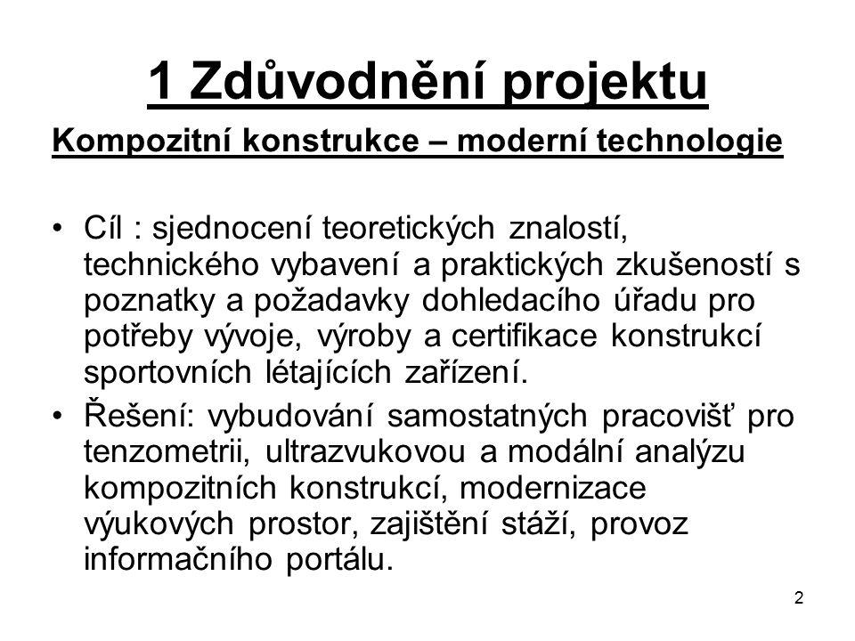 1 Zdůvodnění projektu Kompozitní konstrukce – moderní technologie