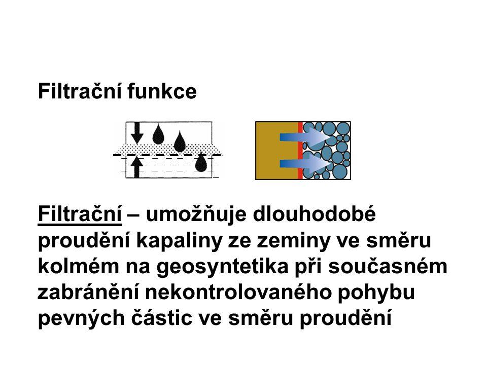 Filtrační funkce