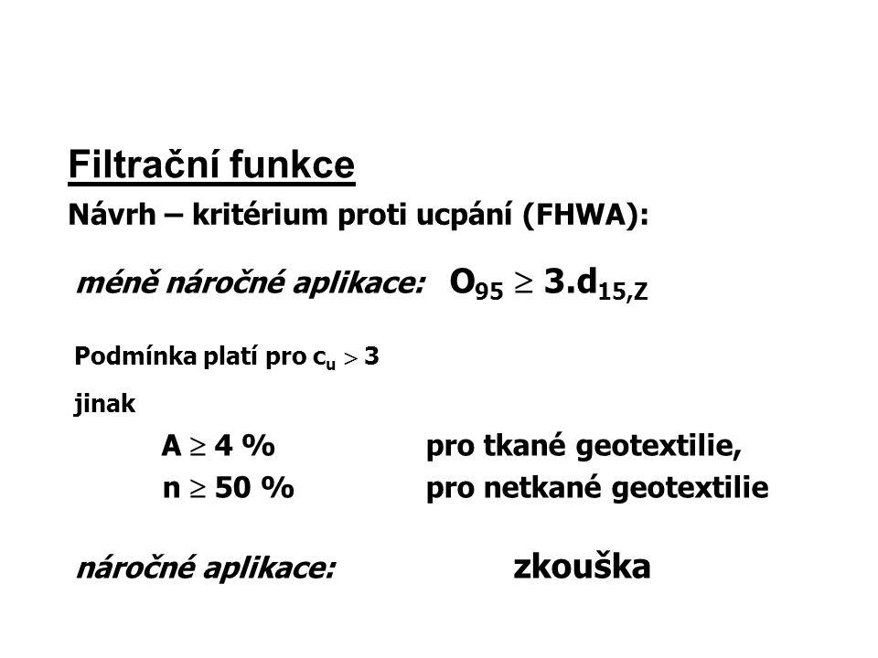Filtrační funkce Návrh – kritérium proti ucpání (FHWA):