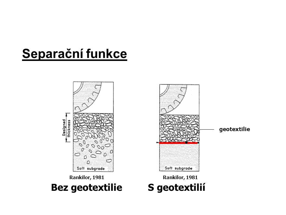 Separační funkce Bez geotextilie S geotextilií geotextilie