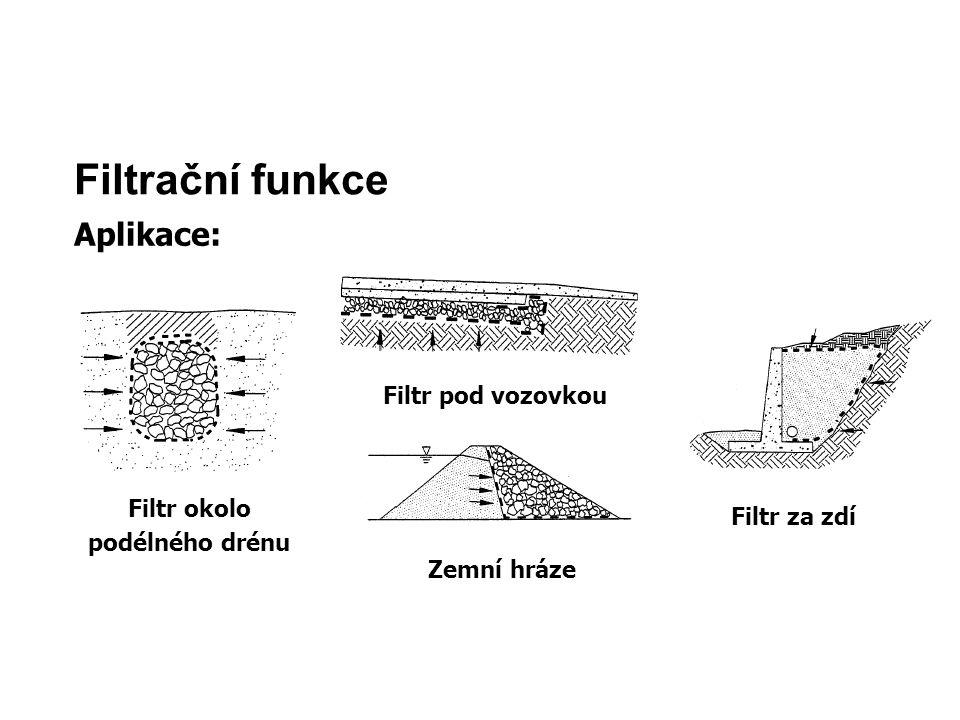 Filtrační funkce Aplikace: Filtr pod vozovkou Filtr okolo Filtr za zdí