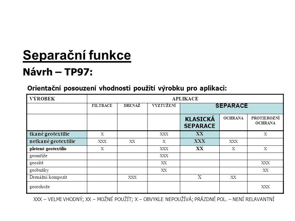 Separační funkce Návrh – TP97: