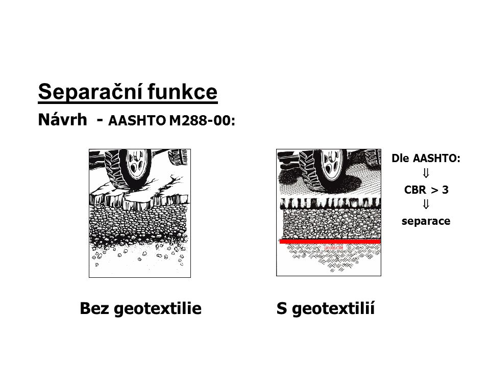Separační funkce Návrh - AASHTO M288-00: Bez geotextilie S geotextilií