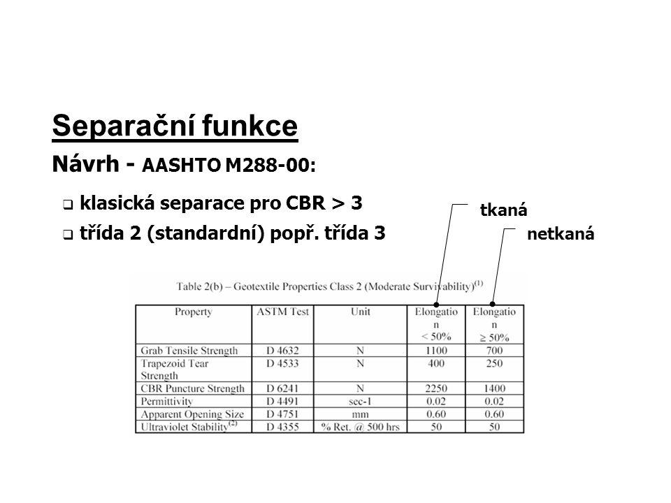 Separační funkce Návrh - AASHTO M288-00: