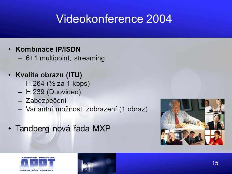 Videokonference 2004 Tandberg nová řada MXP Kombinace IP/ISDN