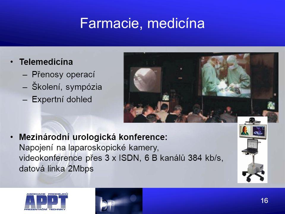 Farmacie, medicína Telemedicína Přenosy operací Školení, sympózia