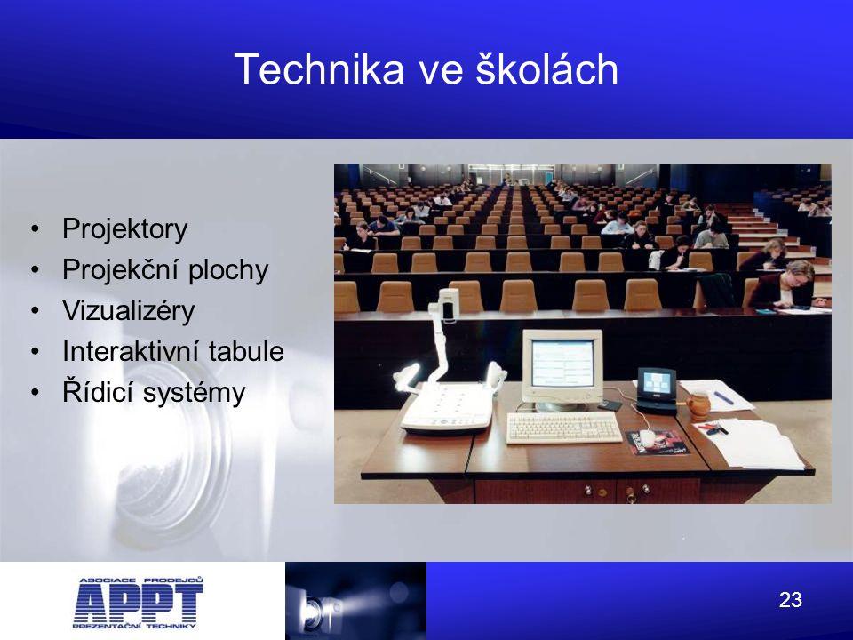Technika ve školách Projektory Projekční plochy Vizualizéry