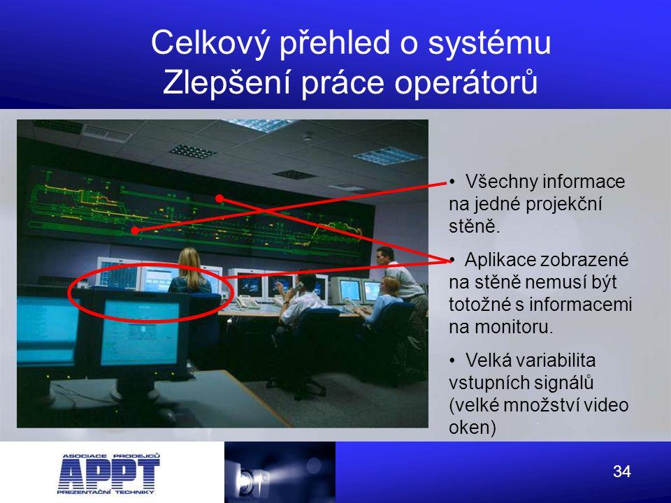 Celkový přehled o systému Zlepšení práce operátorů