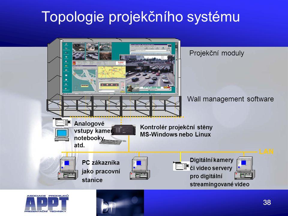 Topologie projekčního systému