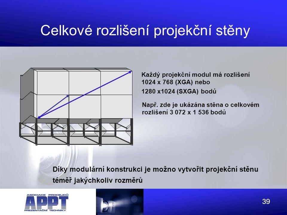 Celkové rozlišení projekční stěny