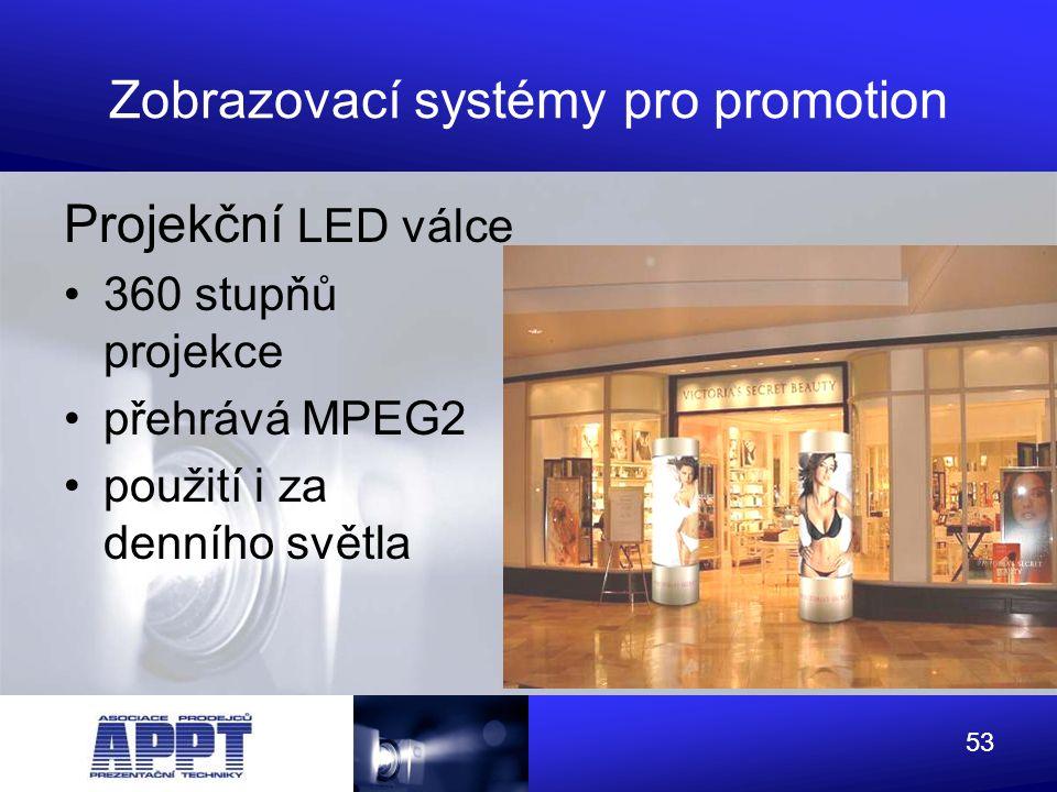 Zobrazovací systémy pro promotion