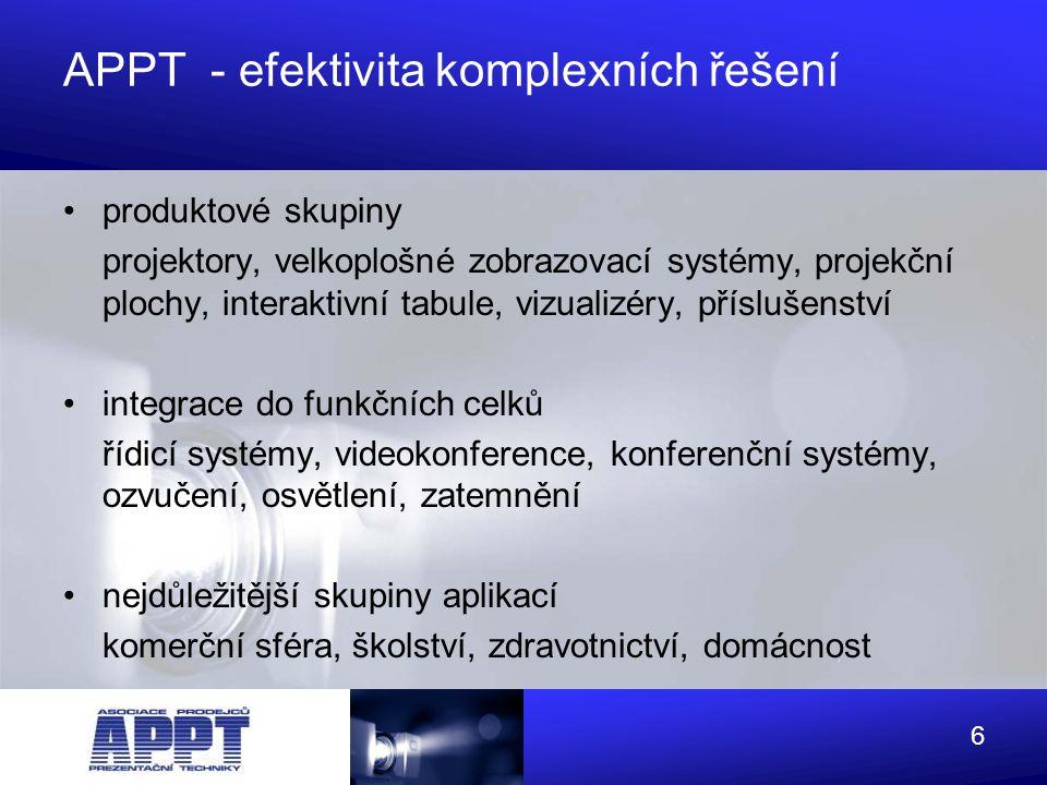 APPT - efektivita komplexních řešení