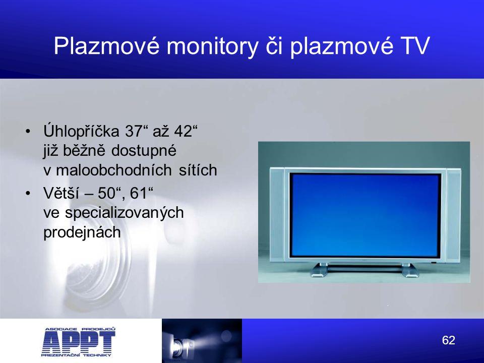 Plazmové monitory či plazmové TV
