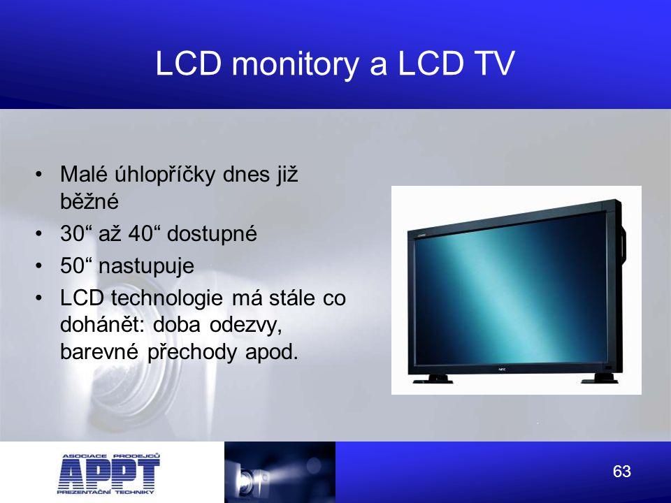 LCD monitory a LCD TV Malé úhlopříčky dnes již běžné