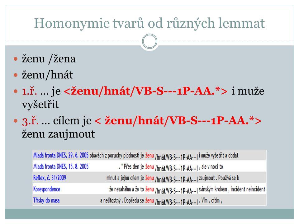Homonymie tvarů od různých lemmat