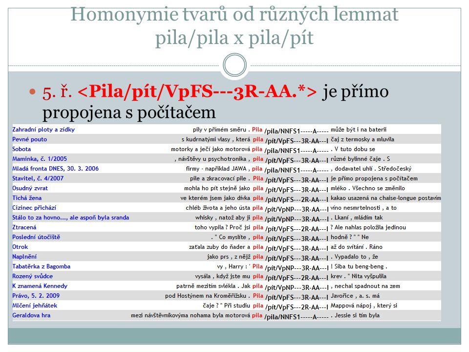 Homonymie tvarů od různých lemmat pila/pila x pila/pít