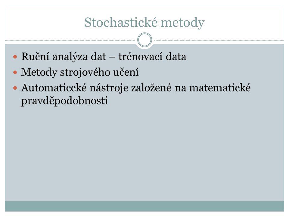 Stochastické metody Ruční analýza dat – trénovací data