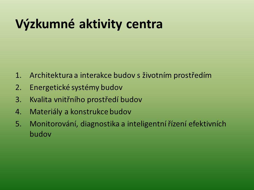 Výzkumné aktivity centra