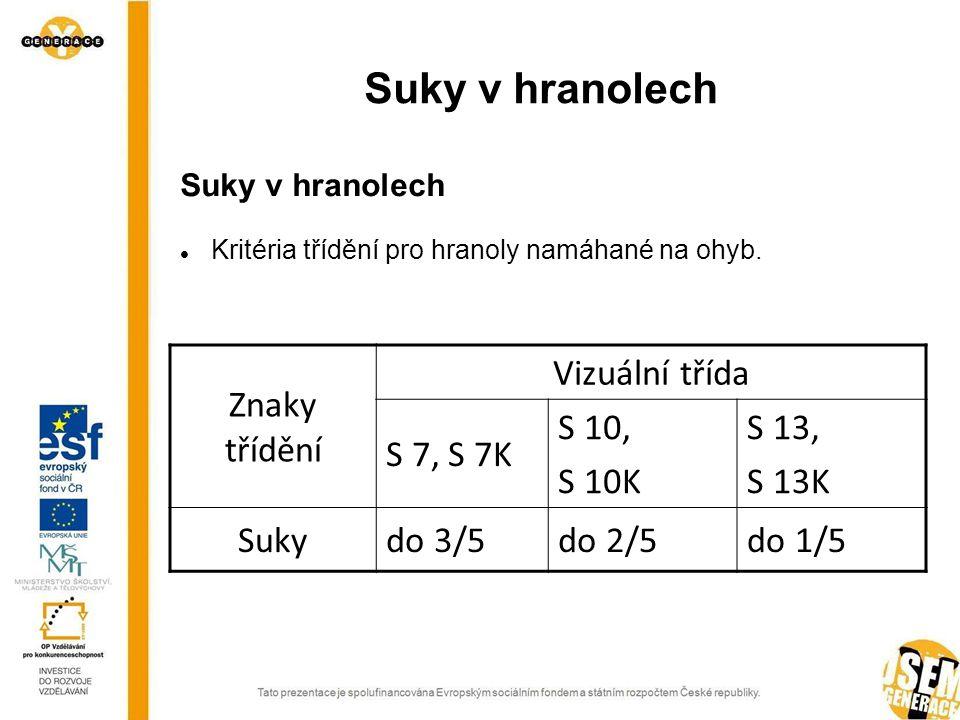 Suky v hranolech Znaky třídění Vizuální třída S 7, S 7K S 10, S 10K