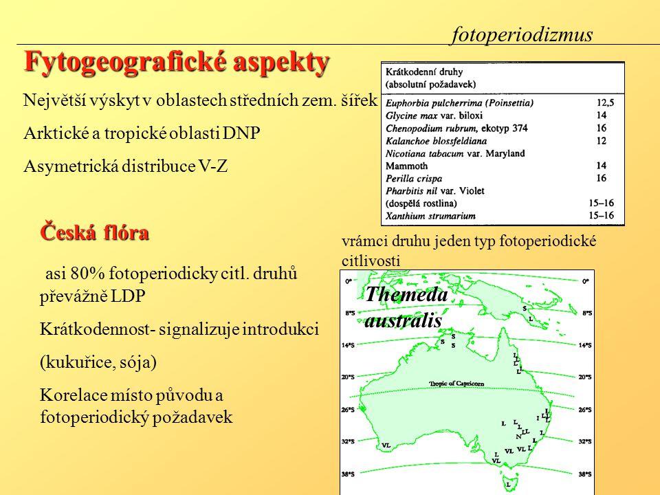 Fytogeografické aspekty