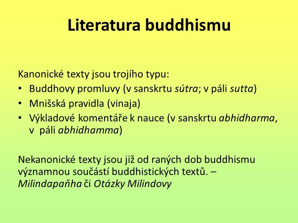 Literatura buddhismu Kanonické texty jsou trojího typu: