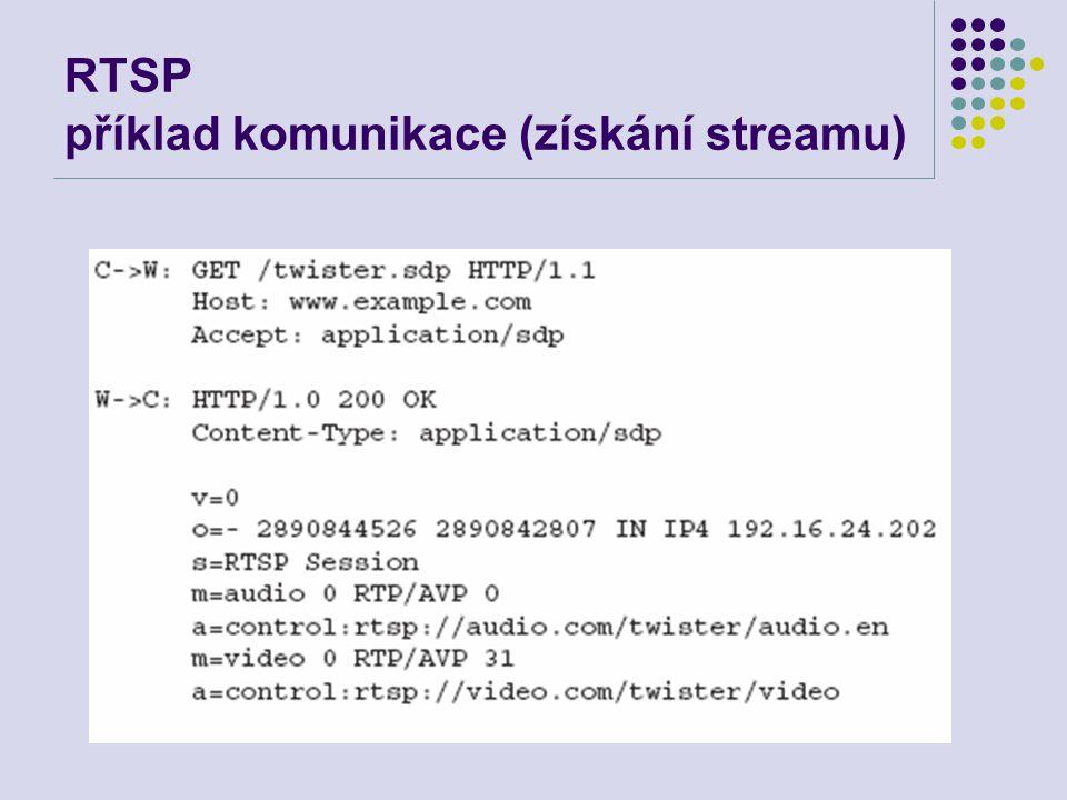 RTSP příklad komunikace (získání streamu)